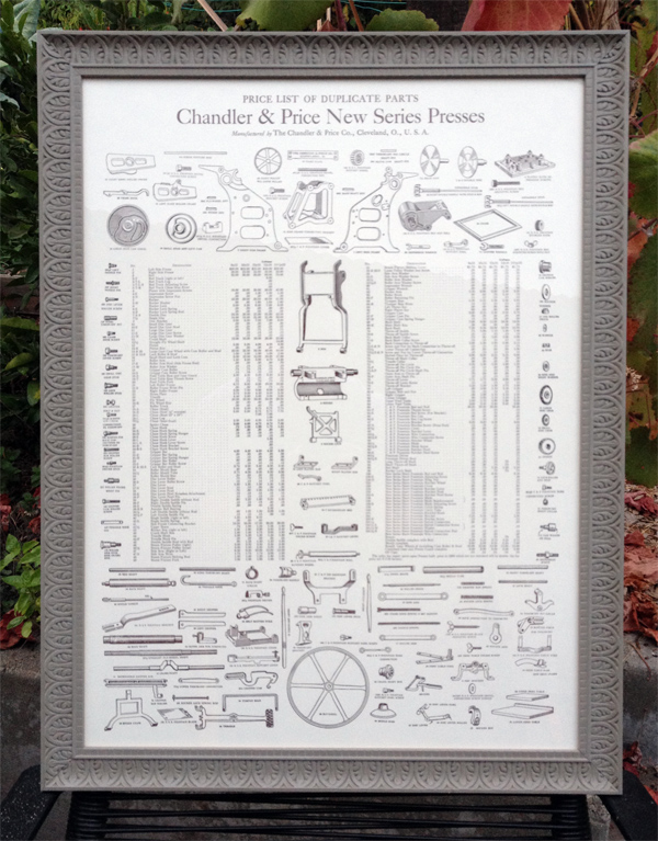 Here's a nice housewarming gift for a letterpress printer! Reprinted original C&P parts list. Prints might be available, just ask! :-)